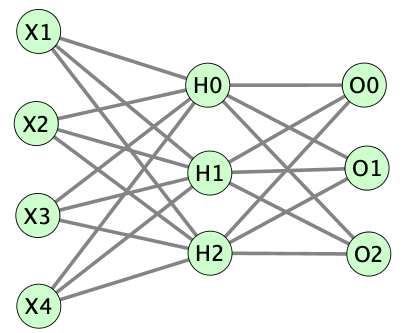 network01.png