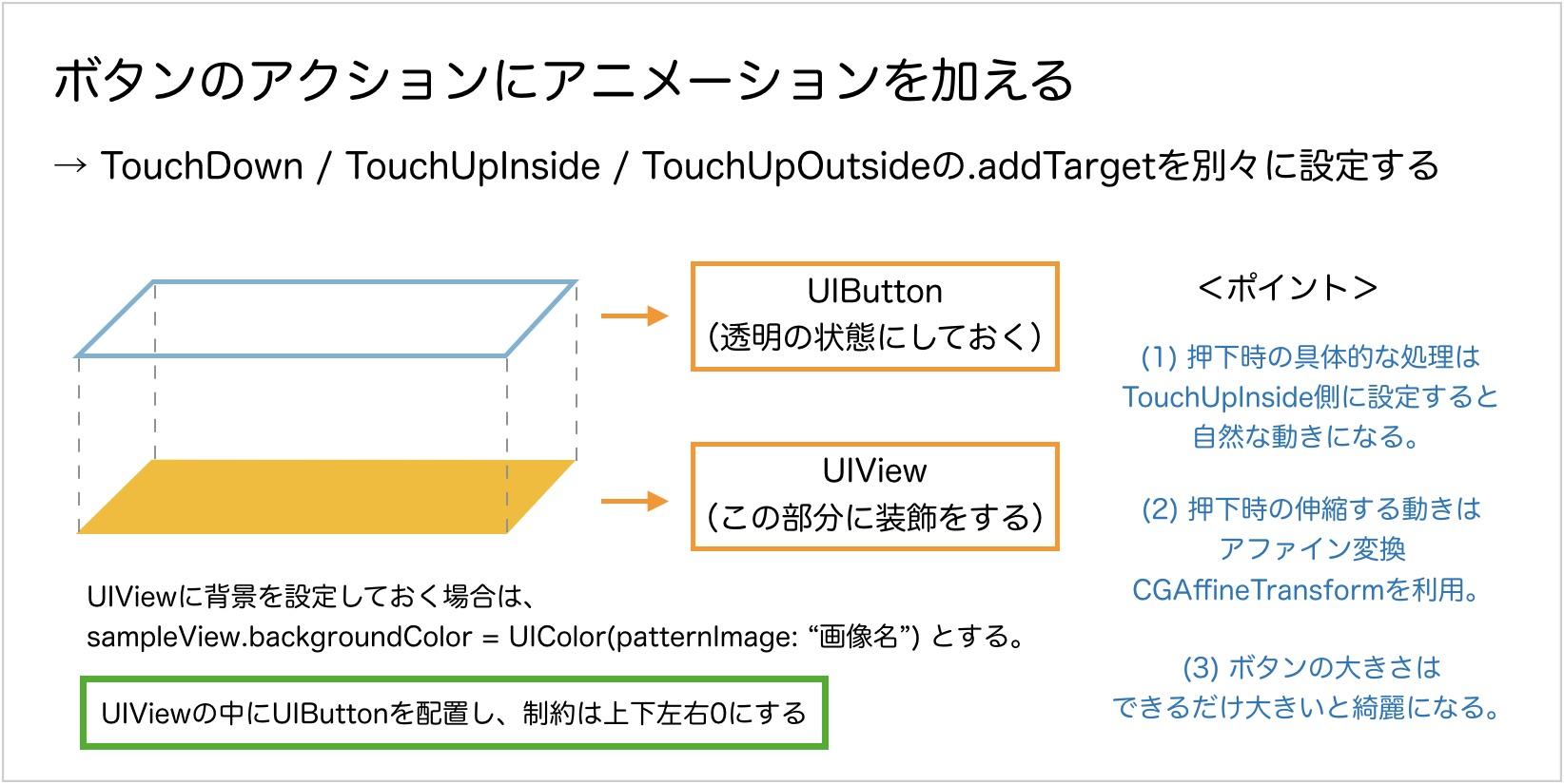uibutton_image.jpg