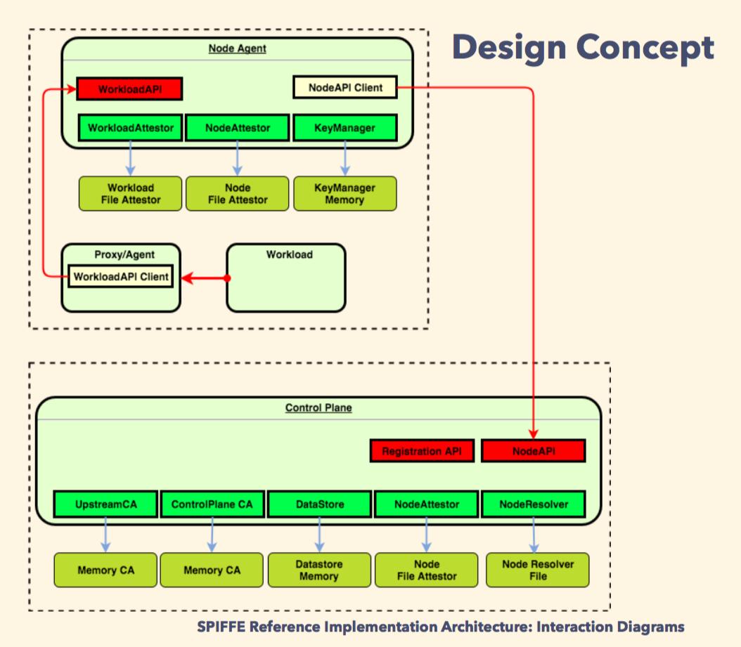 spire-design.png