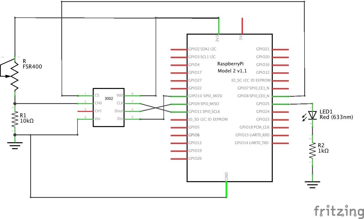 Wiringpi In Python Wire Data Schema Gpio Table U3092 U4f7f U3063 U3066 Spi U901a U4fe1 Raspberry Pi Chart Git