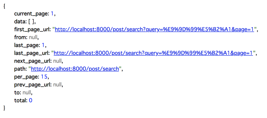 Laravel(5 5) + Scout + Elasticsearchで全文検索 (導入編) - Qiita