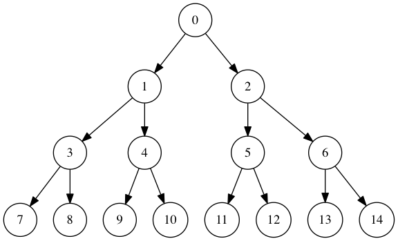binary_tree.png