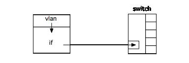 VLAN-FIG3.png