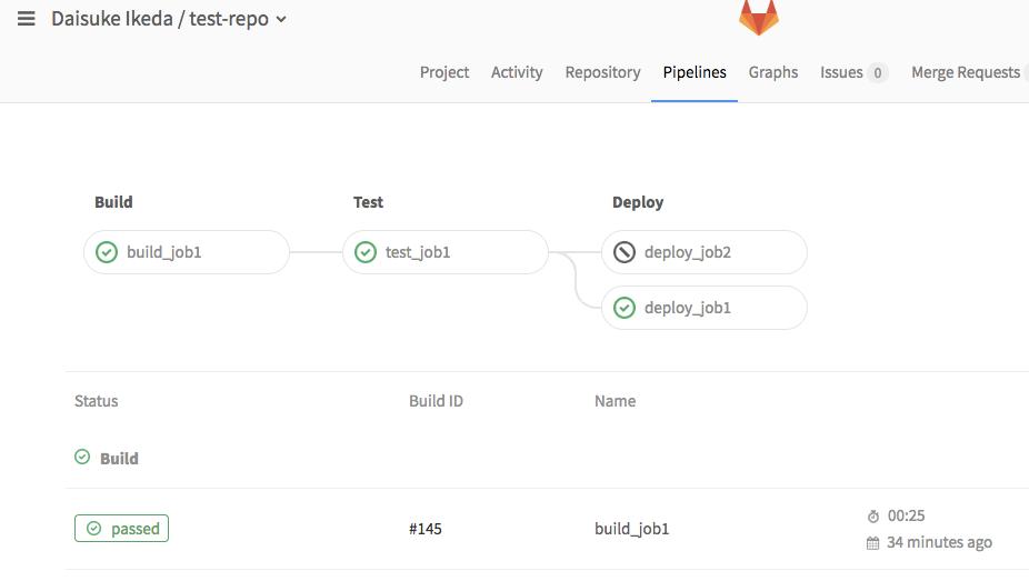 gitlab-build.png