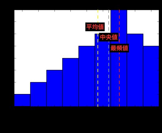 graph_3.png