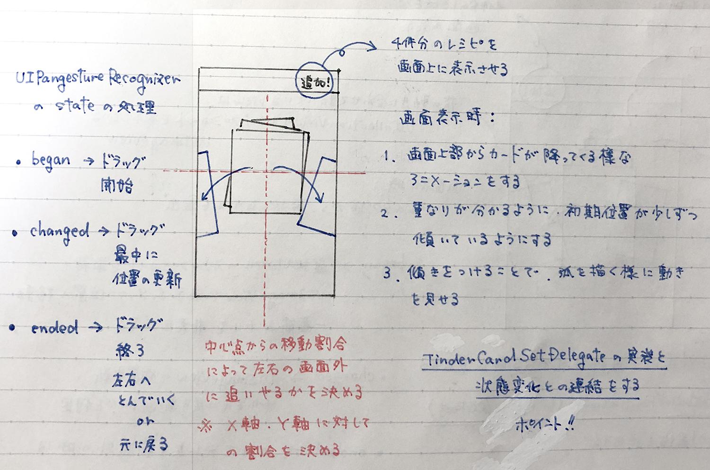 example1_design.jpg