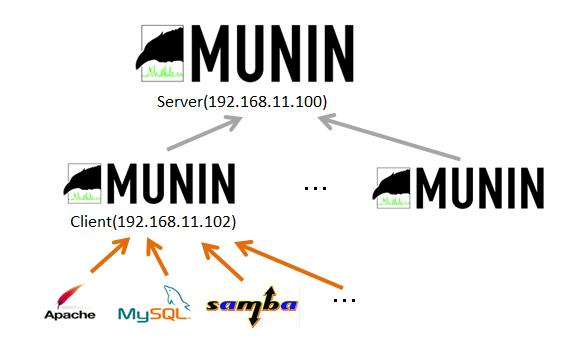 munin_00.png