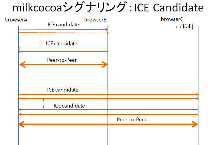 milkcocoa_ice.png