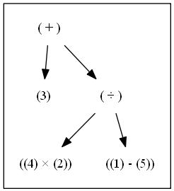 graph1.gv3.png