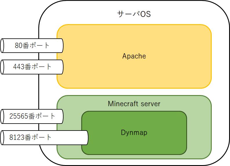 server-image.png