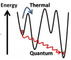 トンネル効果の図.JPG