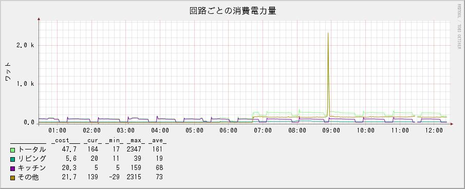 graph_para.gif
