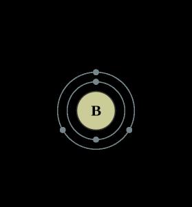 558px-Electron_shell_005_Boron.svg_-279x300.png