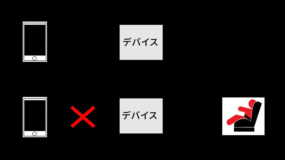 動作原理.png