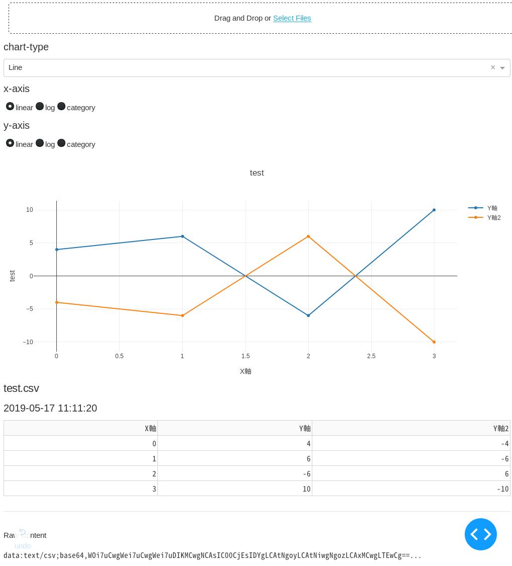 UploadしてPlotするだけの簡単なhttp経由の可視化ツールを作った