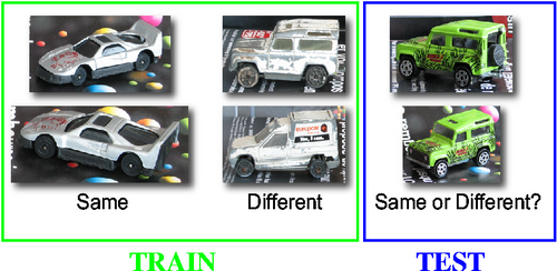 sameordifferent_car.png