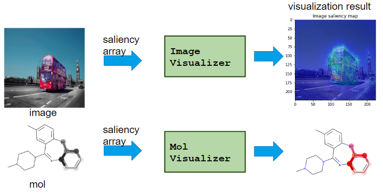 saliency_visualizer.png