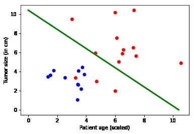 cntk3-regression_visualization.png