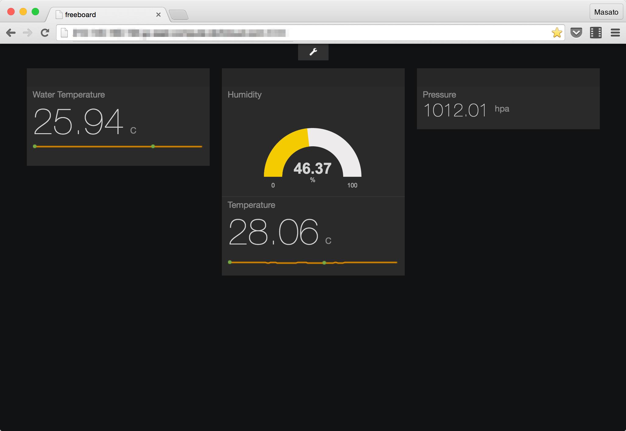 freeboard-3-metrics.png