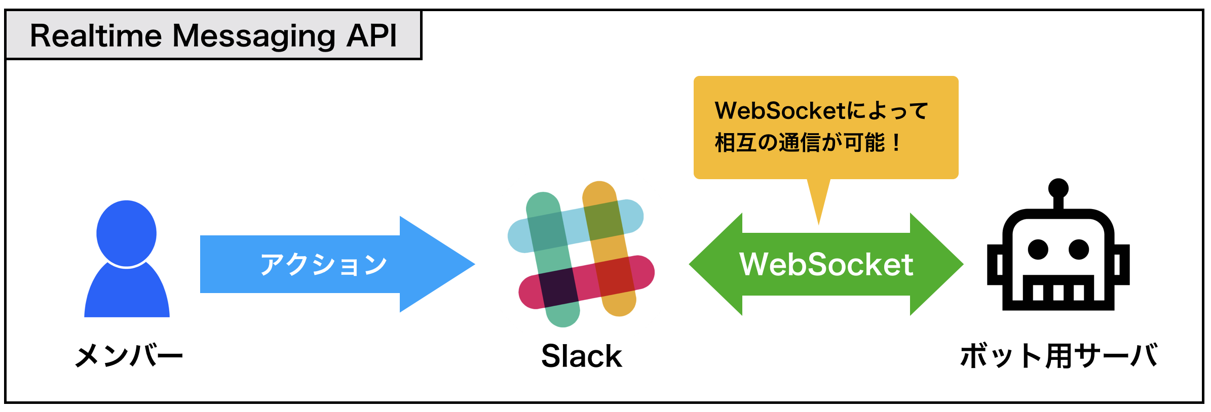 websocket.png