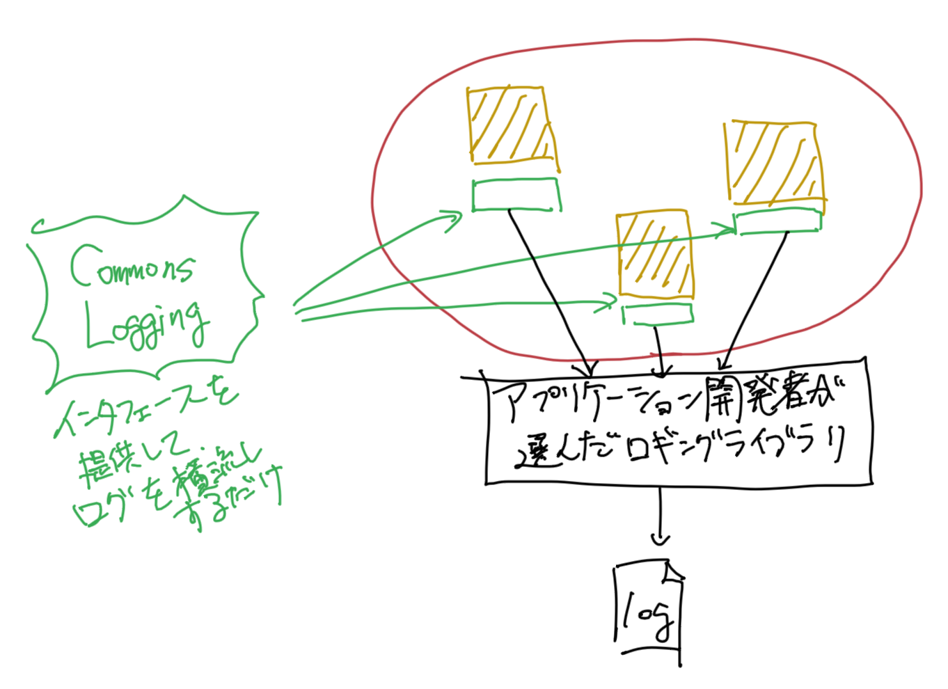 jvm-logging_05.png
