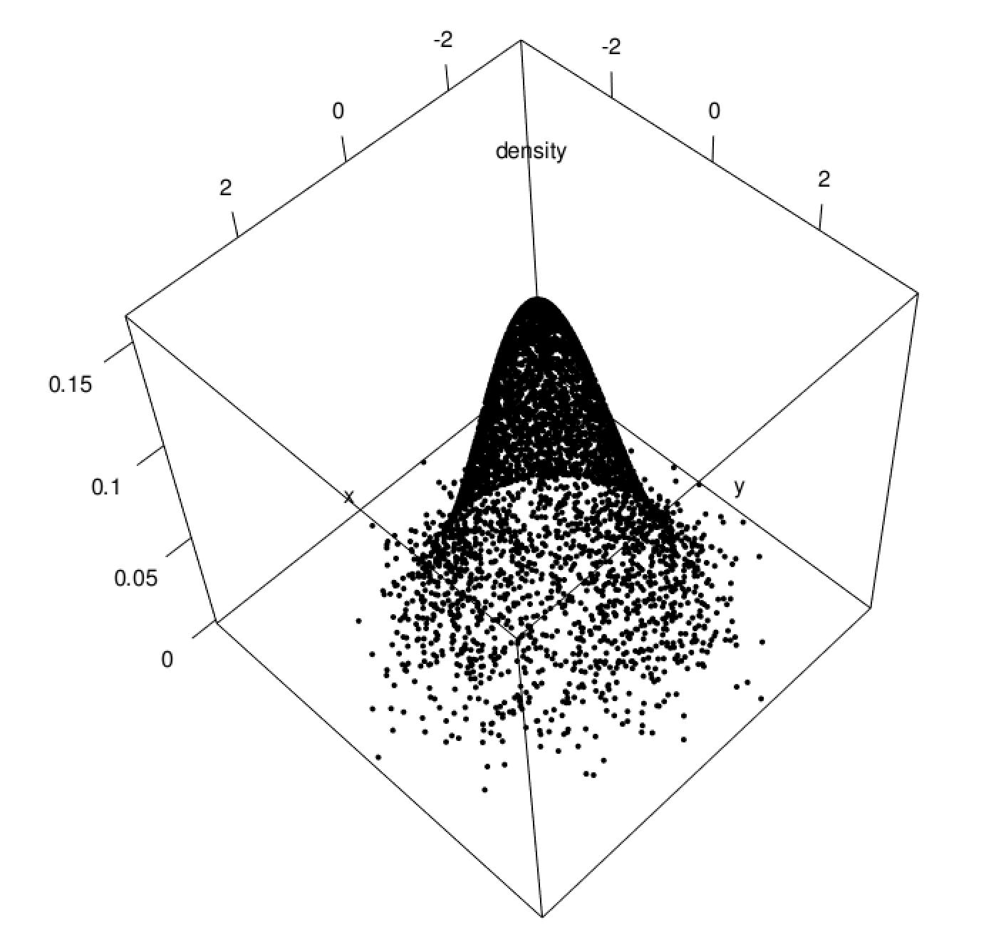 1.1.3.同時確率(連続).png