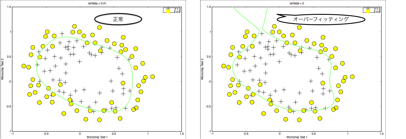 overfitting.png