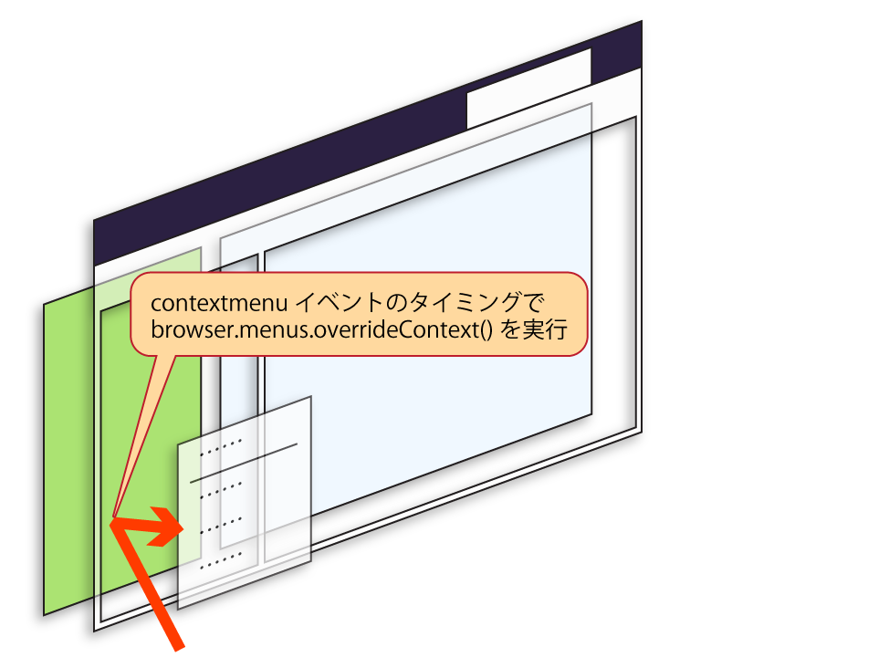 (Firefox 64以降で何をすればよいかという事を表した図)