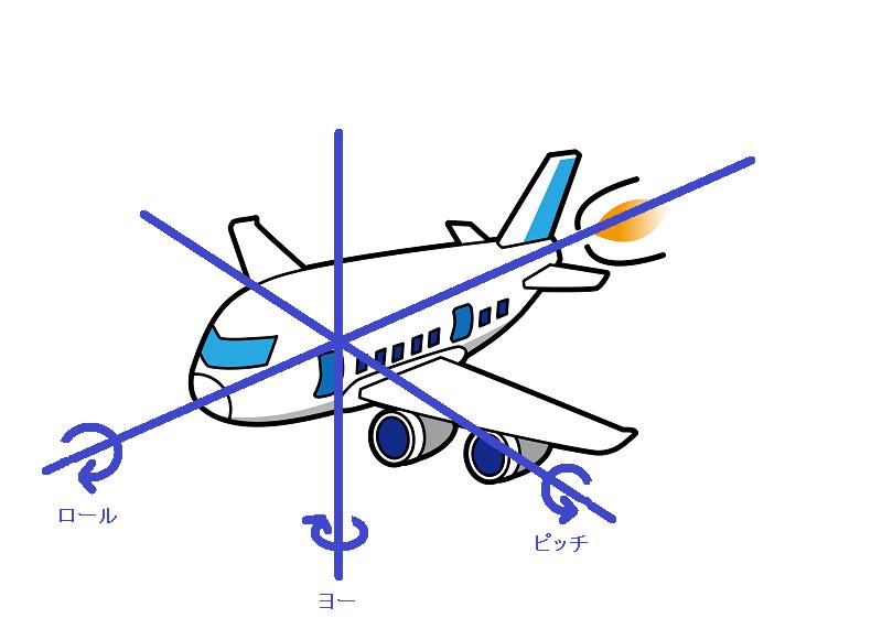 飛行機軸回転2.png