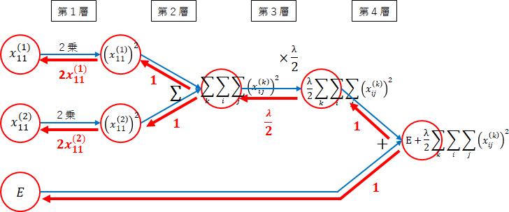 L2_norm_back.png