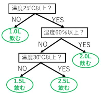 reg_tree.png