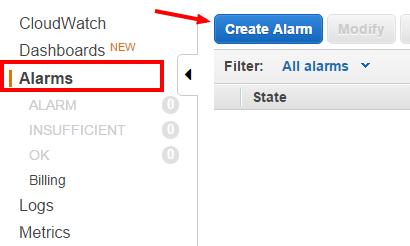 Create Alarm