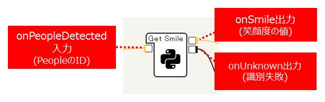 get-smile-box.png