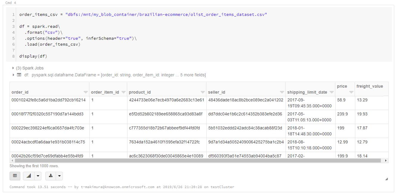 Azure Databricks: 4  PySpark基本操作 - Qiita