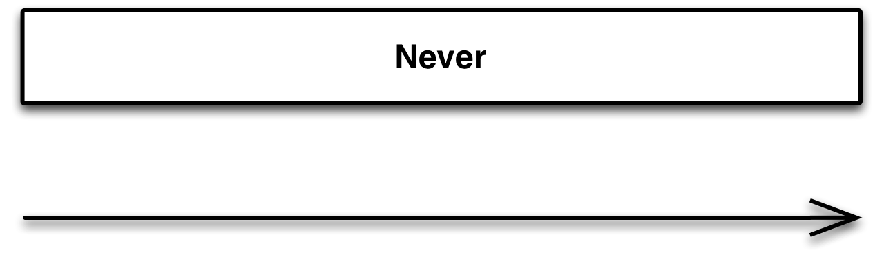 never.c.png