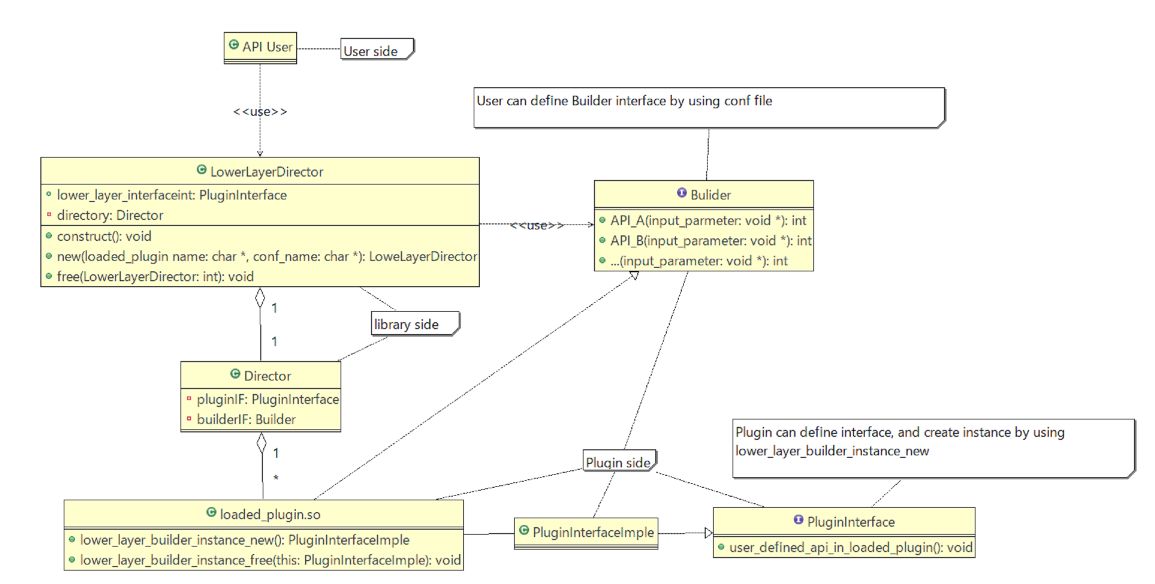 builder_lib_real.png