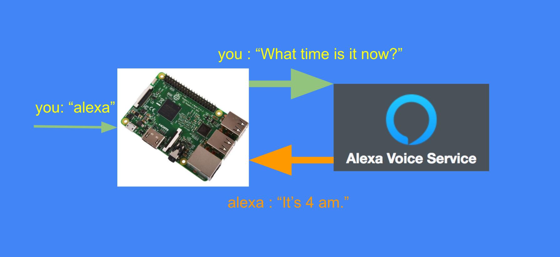 screenshot_jawsdays2017-alexa-workshop-01.png