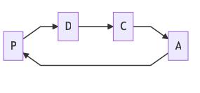サイクル図.png