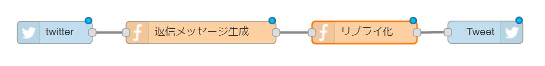 twitter-bot-nodes.png