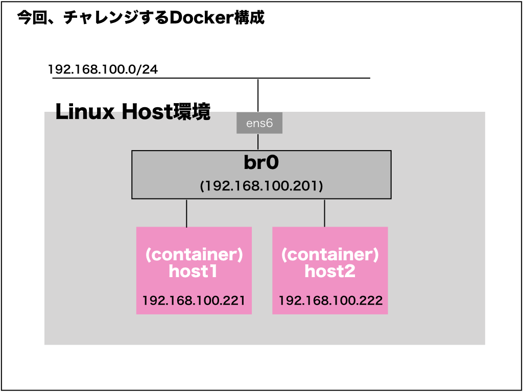 docker-network.001.png