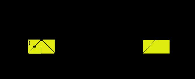 データ座標→画面座標(スケール).png