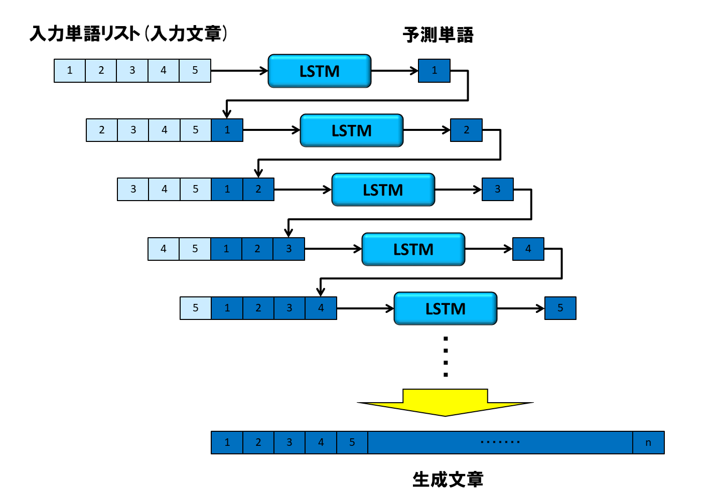 fig20190614_01.png