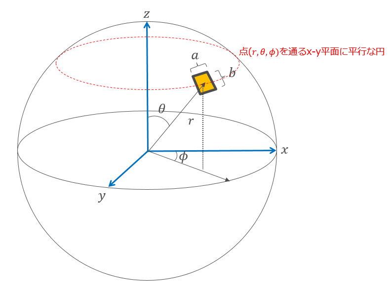 tuto-pbr-solid-angle-polar.png
