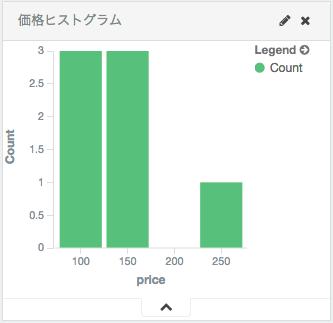 スクリーンショット 2015-03-15 0.30.43.png