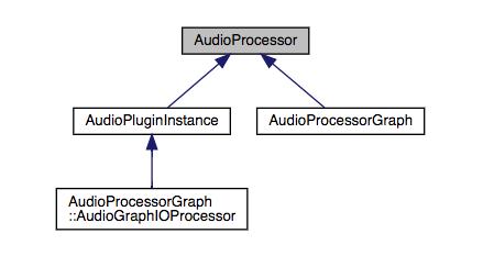 class_audio_processor.png