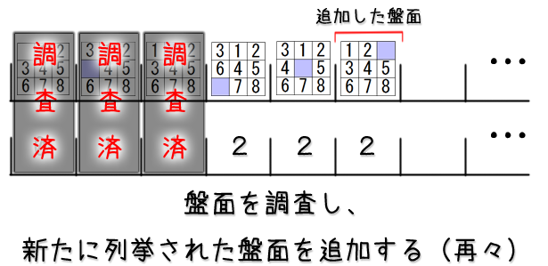 puzzle8_searchVis_step3.png
