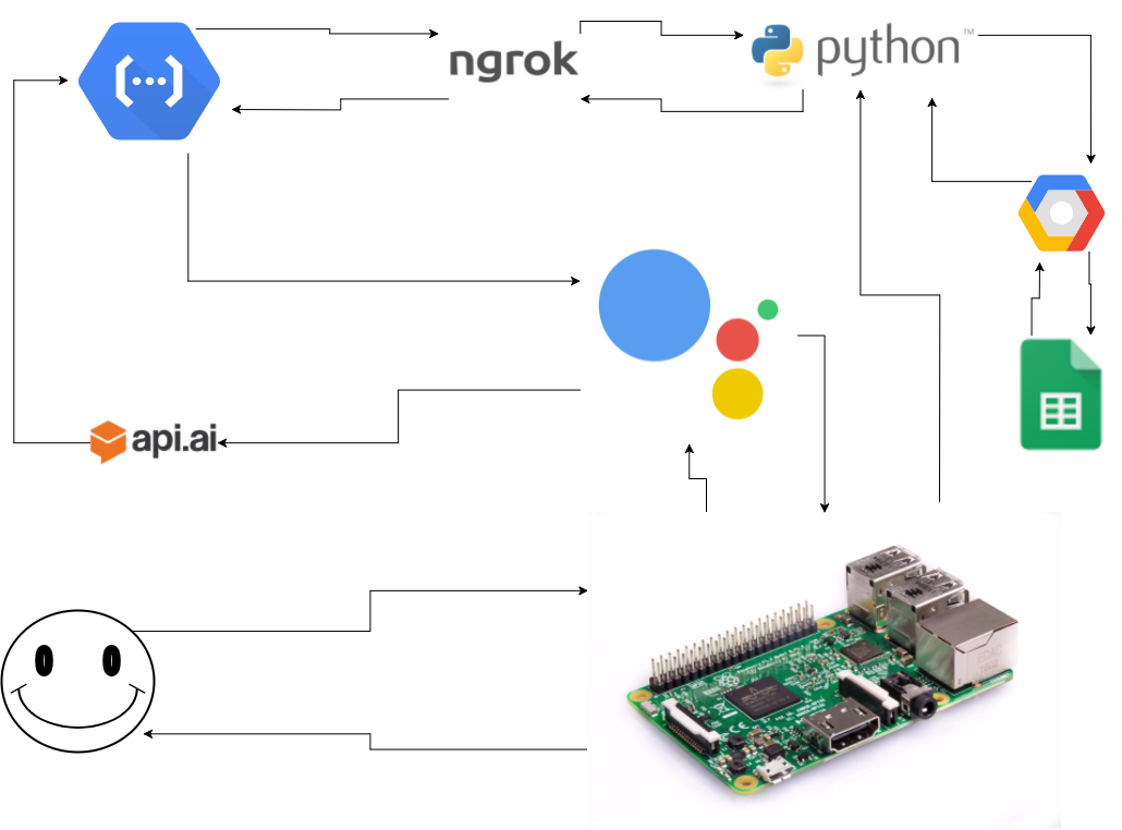 google-assistant.png