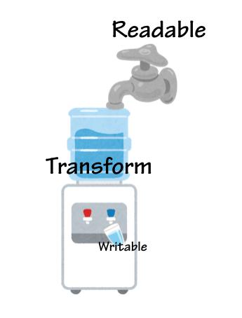 transform-image.png