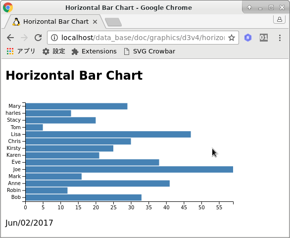 horizontal_bar_chart.png