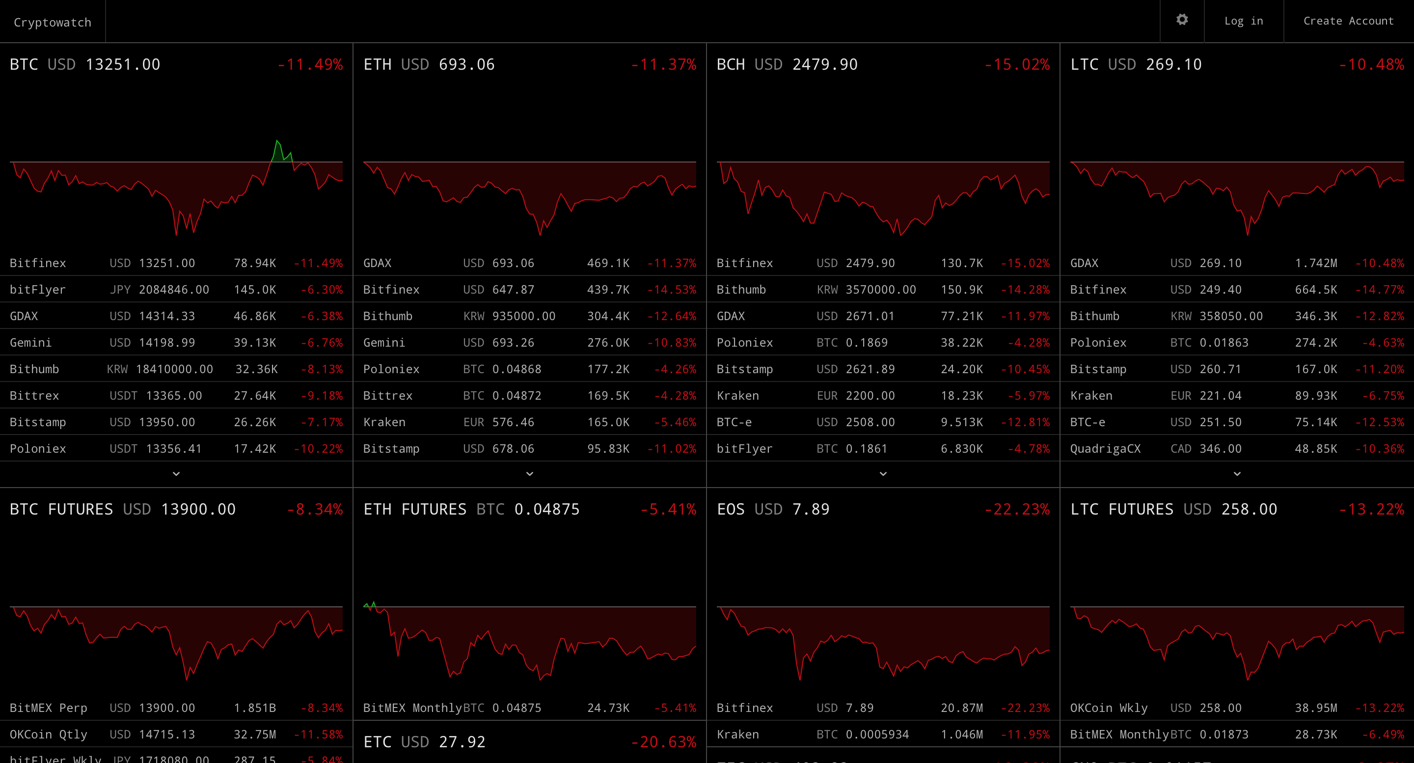 Cryptowatch   live Bitcoin price charts (1).png